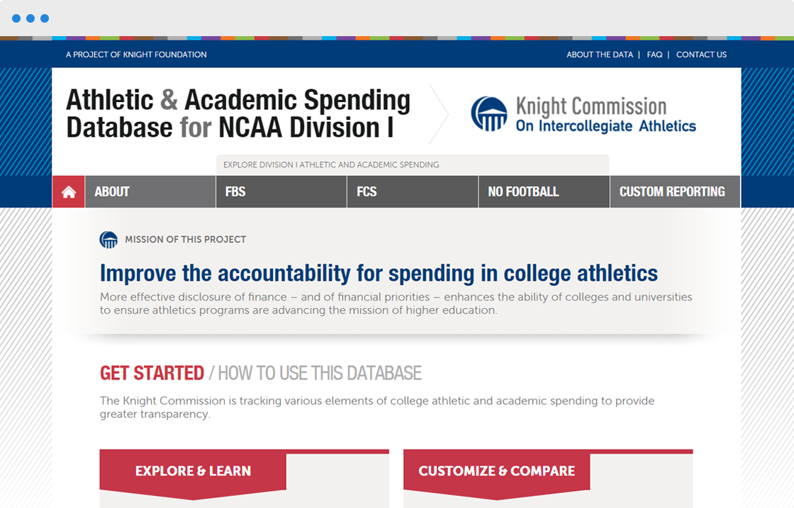 The Knight Commission on Intercollegiate Athletics